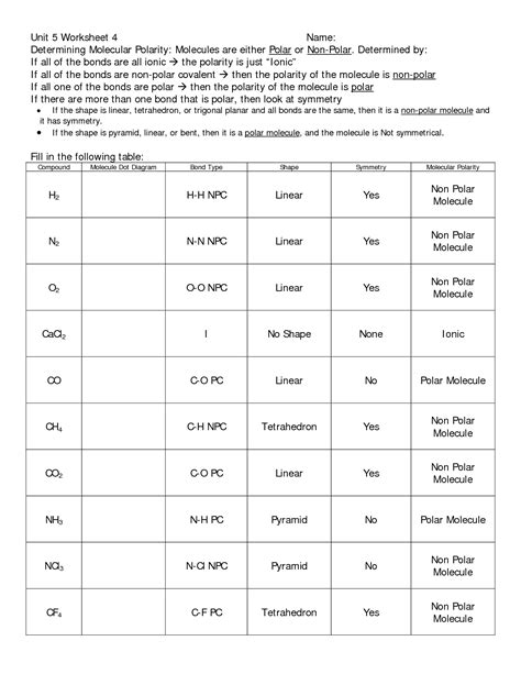 Ionic Bonding Practice Problems Answer Key