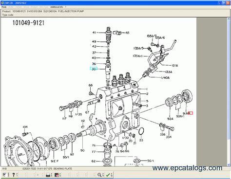 Isuzu Kiki Diesel Feul System Manual