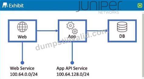 JN0-611 Exam Sims