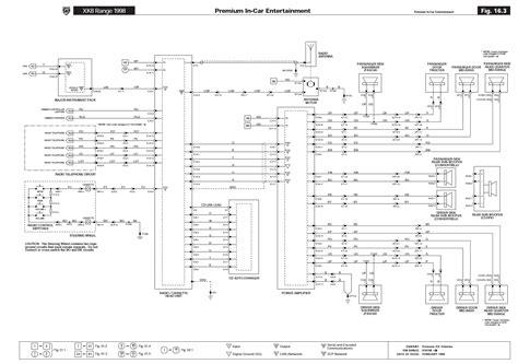 Jaguar Radio Wire Harness Diagram