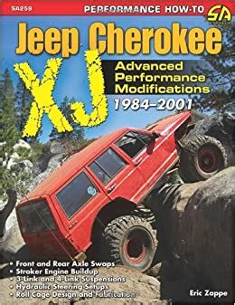 Jeep Cherokee Xj 1984 2001 Advanced Performance Modifications Performance How To By Eric Zappe 2014 03 26