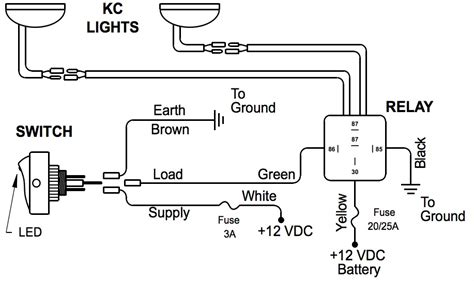 Jeep Kc Lights Wiring Diagram