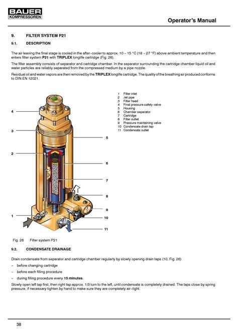 Jmar Compressor Operating Manual