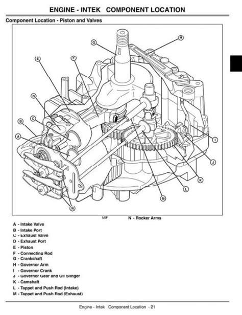 John Deer Js 63 Technical Manual