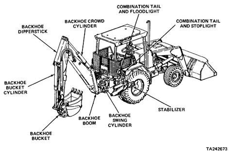 John Deere 410 Backhoe Parts Manual Spanish