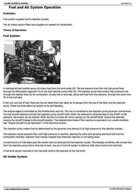 John Deere 4510 Technical Manual