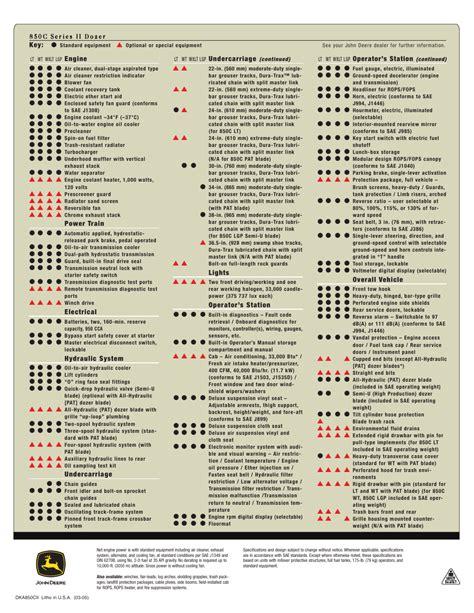 John Deere 850c Service Manual Codes