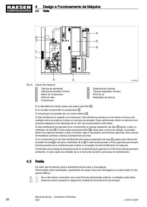 Kaeser Compressors Manual Csd 75