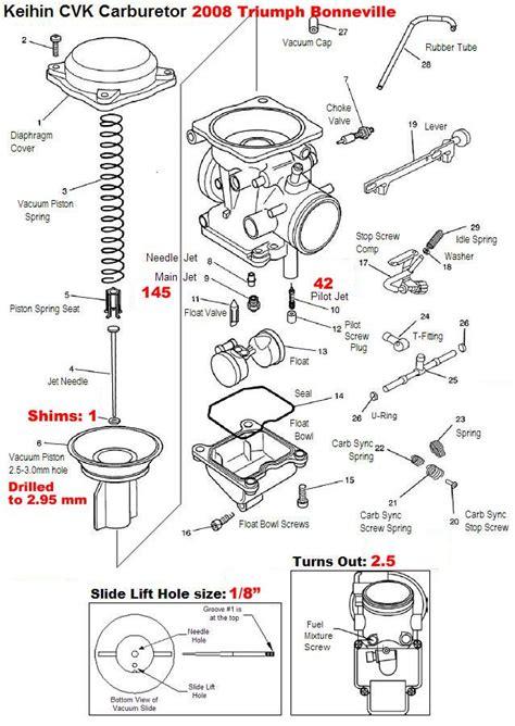 Keihin Carburetors Manual