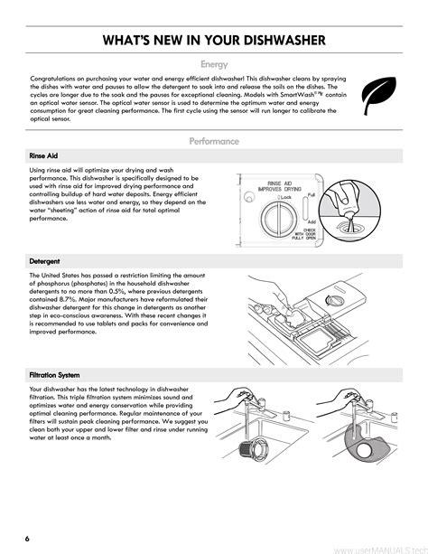 Kenmore Elite Dishwasher Manual Search