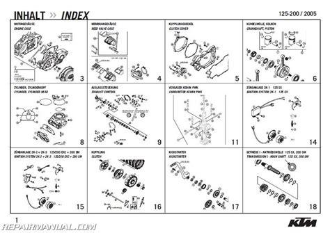 Ktm 125 Sx Replacement Parts Manual 2005