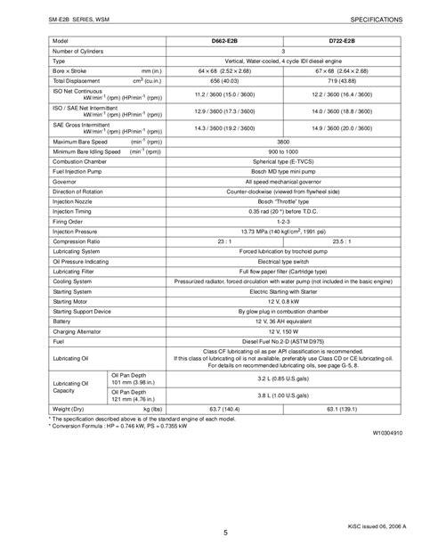 Kubota Diesel Engine D722 Repair Manual