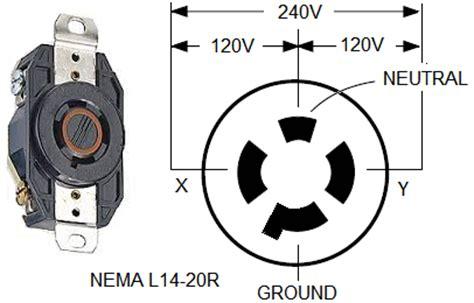 L14 20r Receptacle Wiring Diagram