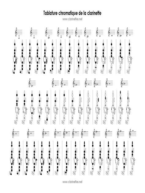 La clarinette (Notes de documentation)