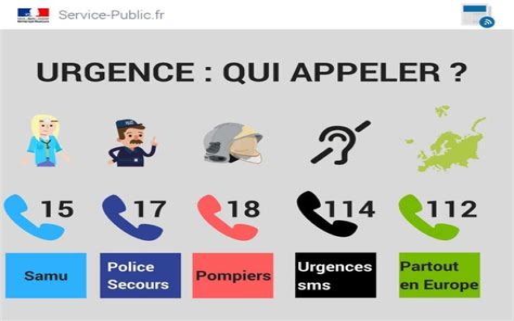 La police en alerte
