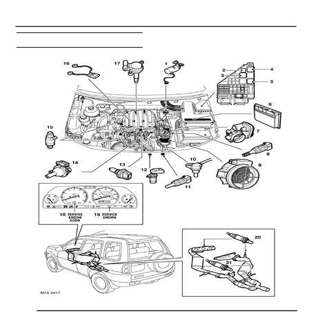 Land Rover 1998 Engine Diagram