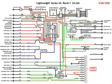 Land Rover Discovery V8 Wiring Diagram