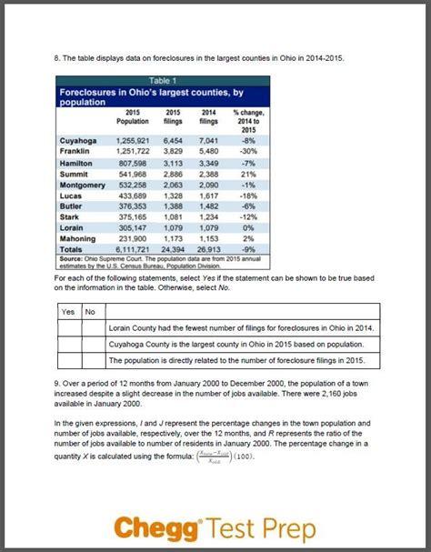 Latest GMAT Practice Questions