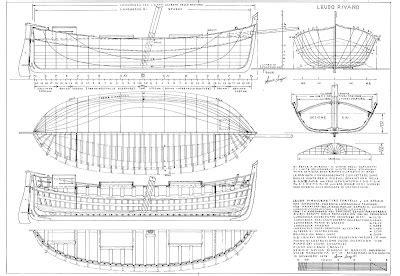 Le Modelisme Naval Plans Styles Et Techniques