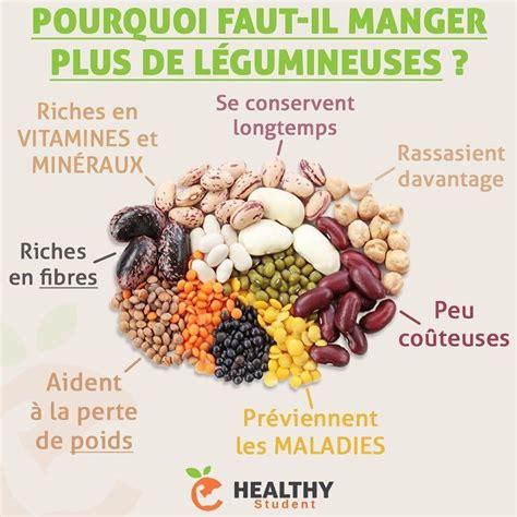 Legumes Et Legumineuses Nutrition Sante Bien Etre