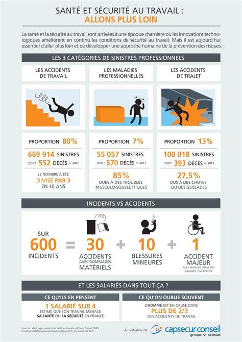 Les Cles De La Sante Et De La Securite Au Travail Principes Et Methodes De Management