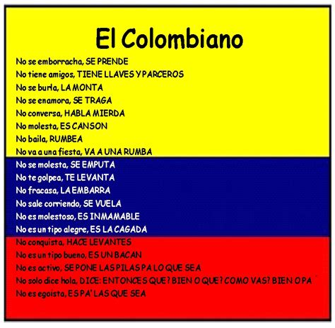 Lexico De Arte Diccionarios