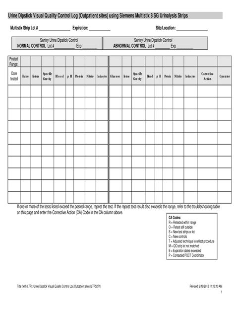 Log Quality Control Manual