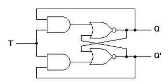 Logic Diagram Of T Flip Flop
