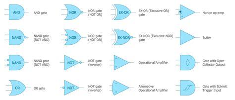 Logic Diagram Symbols