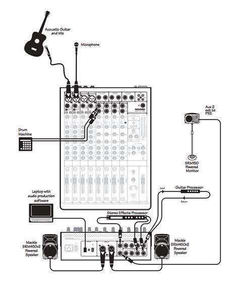 Mackie Wiring Diagram