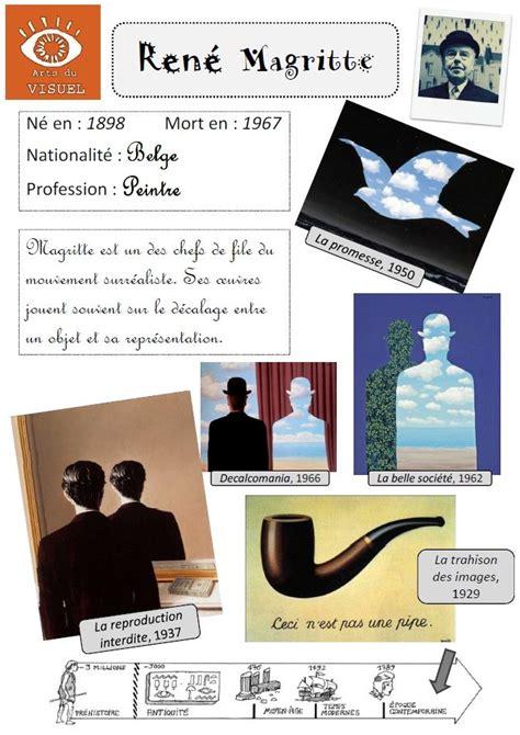 Magritte Dossier D Art
