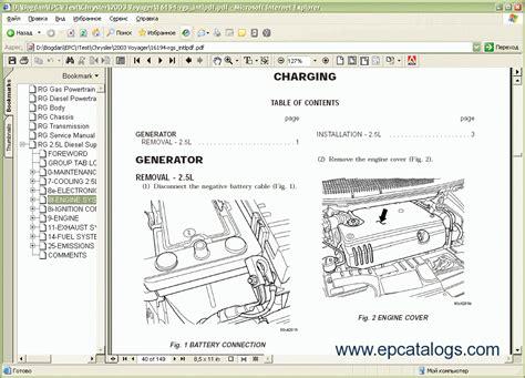 Manual Chrysler Grand Voyager 01