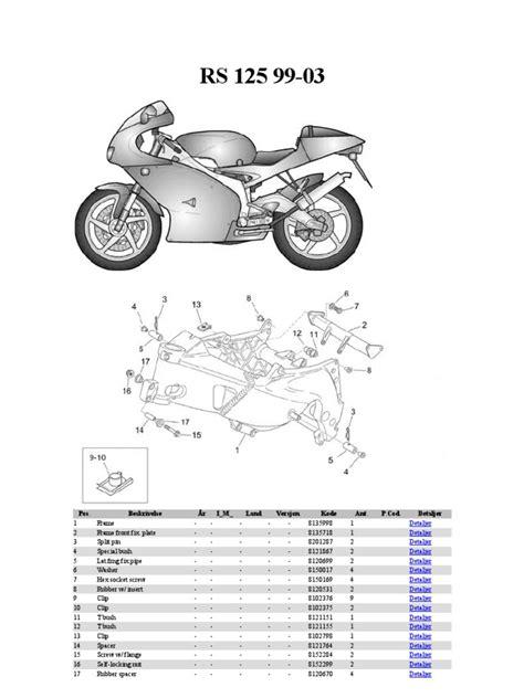 Manual Despiece Aprilia Rs 125