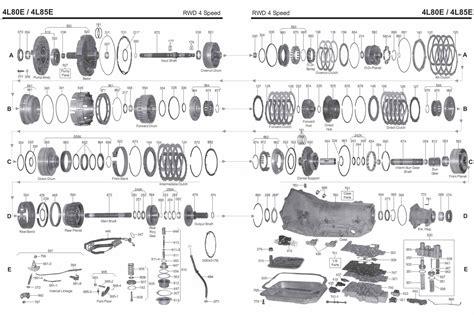Manual For 4l80e