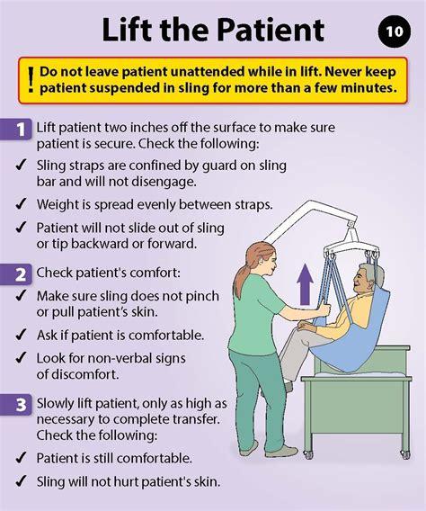 Manual Handling In Care Handouts