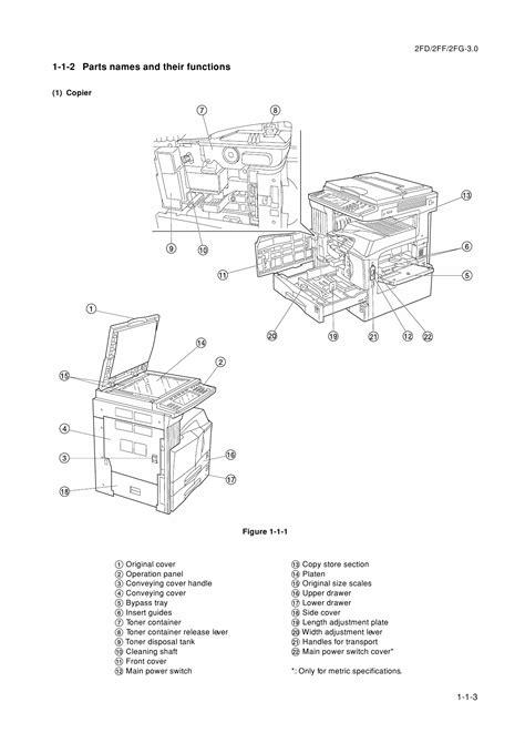 Manual Kyocera Mita Km 3035