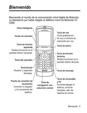 Manual Motorola V3 Em Portugues