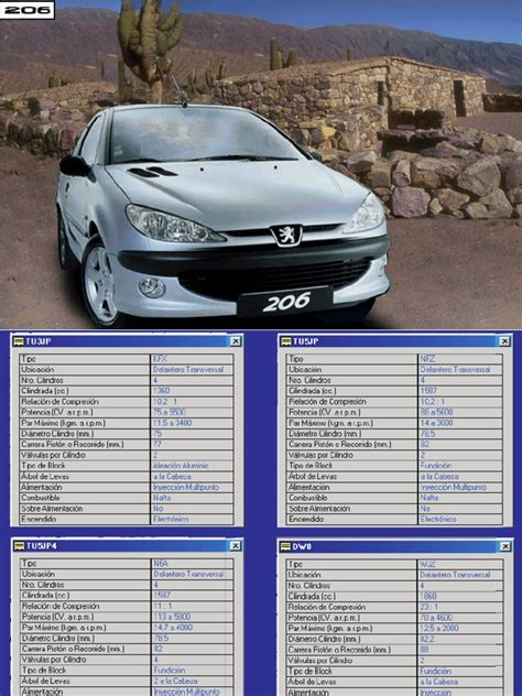 Manual Peugeot 206 Gratis