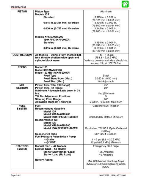 Mariner Outboard Repair Manual 175hp