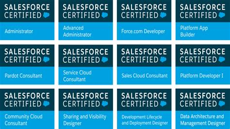 Marketing-Cloud-Consultant Test Sample Online