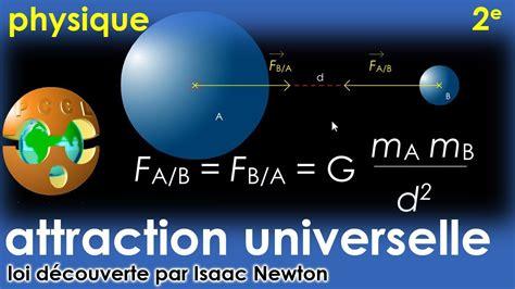 Masse et gravitation