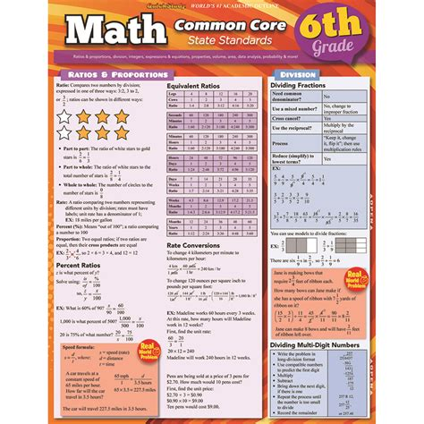 Math Study Guides For 6th Grade