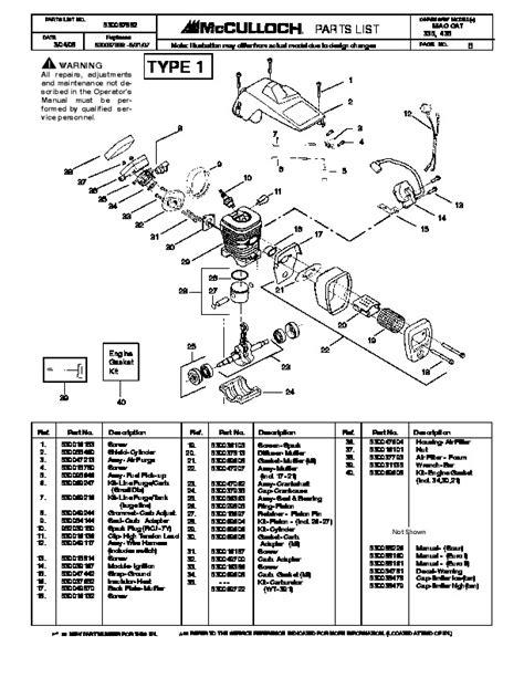 Mcculloch 335 Chainsaw Manual