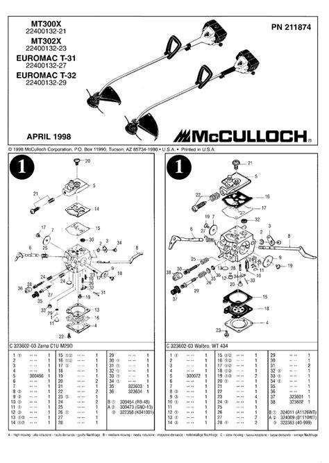 Mcculloch Mt300x User Manual