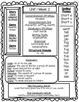 Mcgraw Hill Living With Art Study Guide