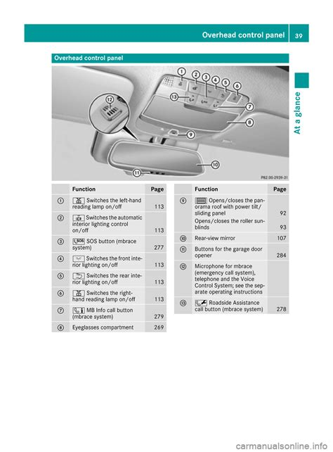 Mercedes C Class Owner Manual 2017
