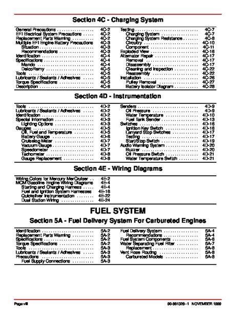 Mercruiser 4 3 Owners Manual