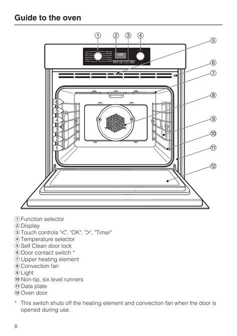Miele Oven User Guide
