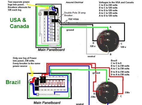 Miller Welders 480 Volt Wiring Diagram