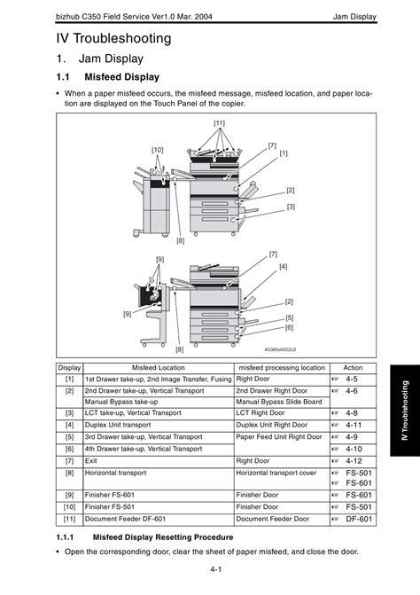 Minolta C350 Manual